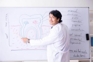 What Are The 3 Trending Dental Research Topics On Restoring Teeth